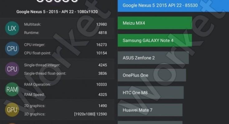 Nexus 5 2015 benchmark