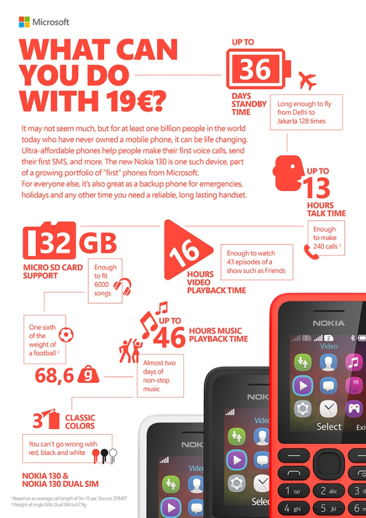 Nokia 130 price and more pushed b