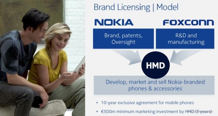 Nokia to re-enter the smartphone business
