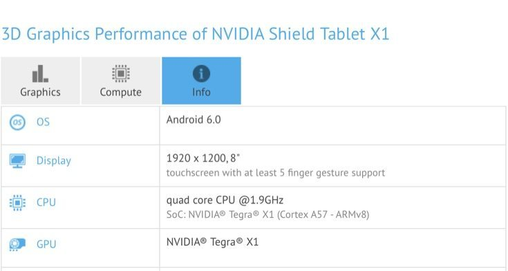 Nvidia Shield Tablet X1 benchmark listing shows some specs