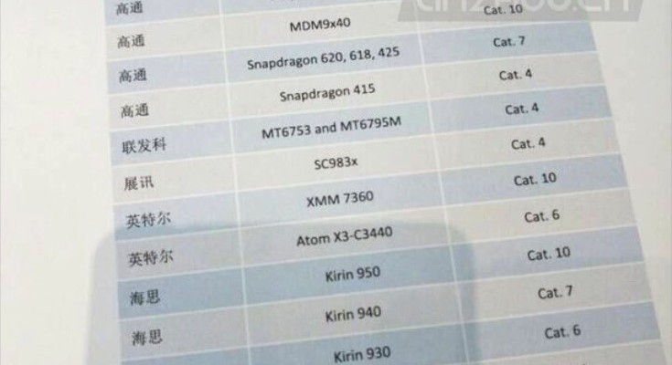 Oppo Find 9 leak suggests release soon