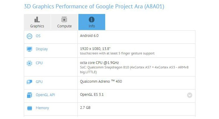 Project Ara gets benchmarked with an interesting display