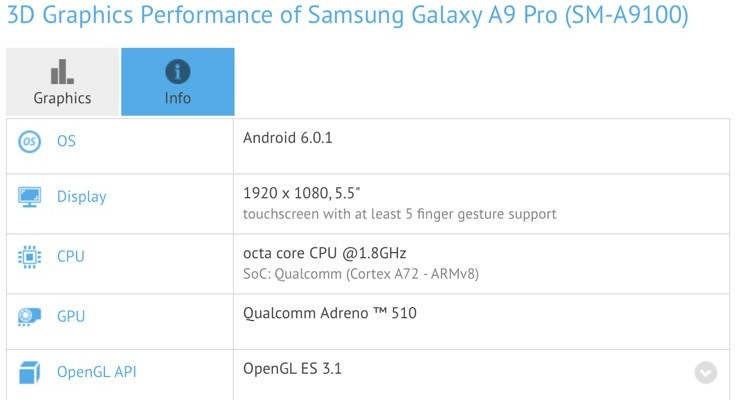 Samsung Galaxy A9 Pro specs show up from benchmarking