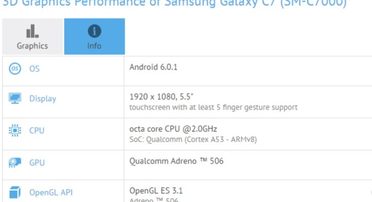 Samsung Galaxy C7 specifications reinforced by benchmark