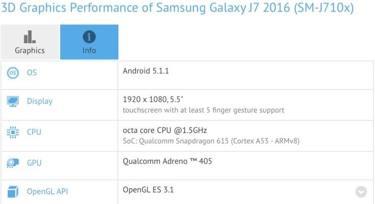 Samsung Galaxy J7 2nd gen specs appear in benchmarking