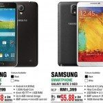 Samsung Galaxy Mega 2 release and price