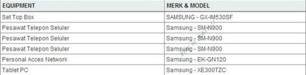 Samsung Galaxy Note 3, Asus Nexus 7 2 model numbers surface 2