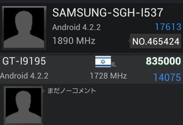 Samsung Galaxy S4 Mini vs S4 Activ in benchmark evaluation