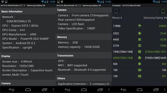 Samsung Galaxy S4 big week of leaks pic 2
