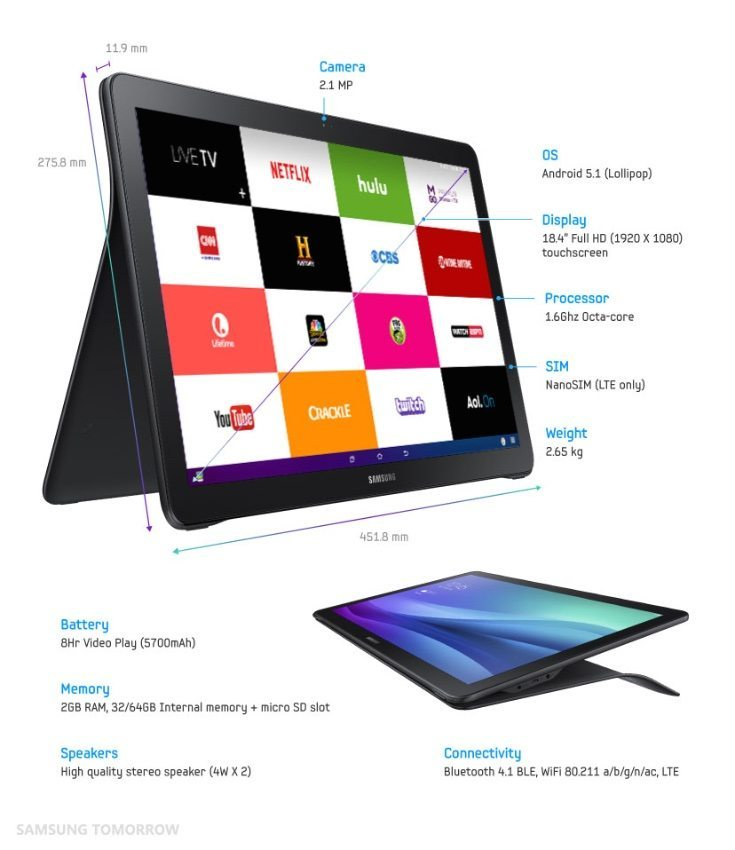 Samsung Galaxy View official specs b
