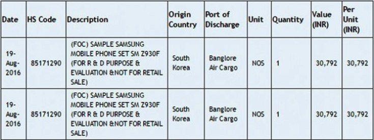 Samsung Galaxy Z9 Zauba