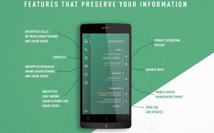Sikur GranitePhone security conscious phone b