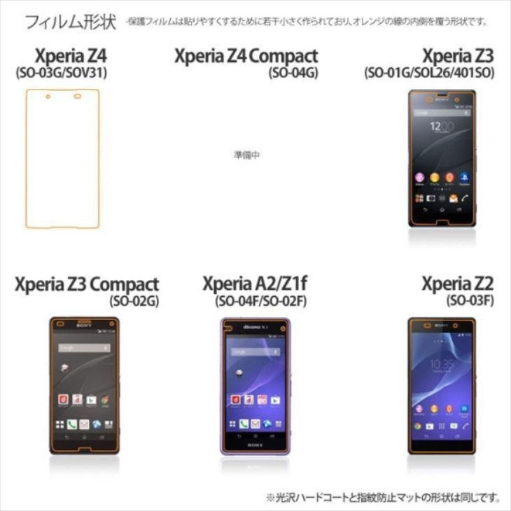 Sony  Xperia Z4 Compact tipped