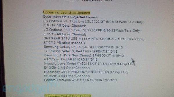 Tentative BlackBerry Q10 Sprint release date update 2