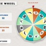 The Wheel great party game for iOS