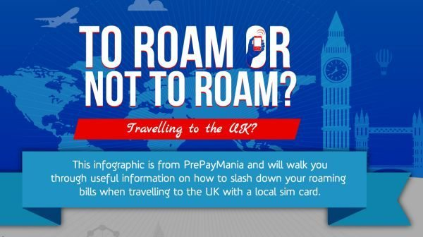 Travel to UK: Avoid international roaming charges by ordering your UK SIM card