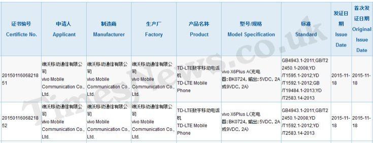 Vivo X6 Plus news and Vivo X6 launch date b