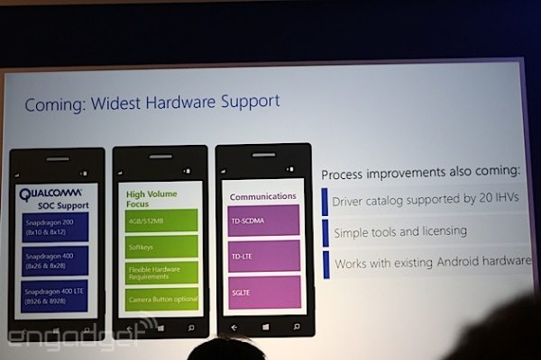 Windows Phone 8.1 includes sweeping hardware changes