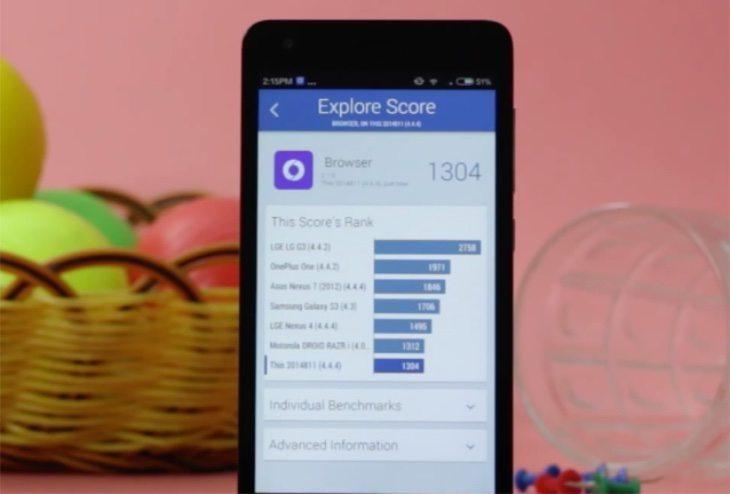 Xiaomi Redmi 2 benchmark results