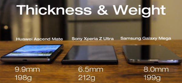 Sony Xperia Z Ultra vs. Ascend Mate and Galaxy Mega 6.3 ...