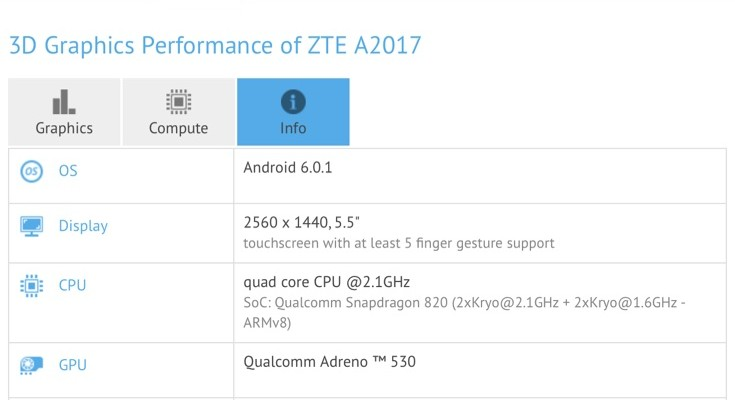 ZTE Axon 2 flagship prospect from benchmark spot