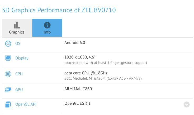 ZTE BV0710