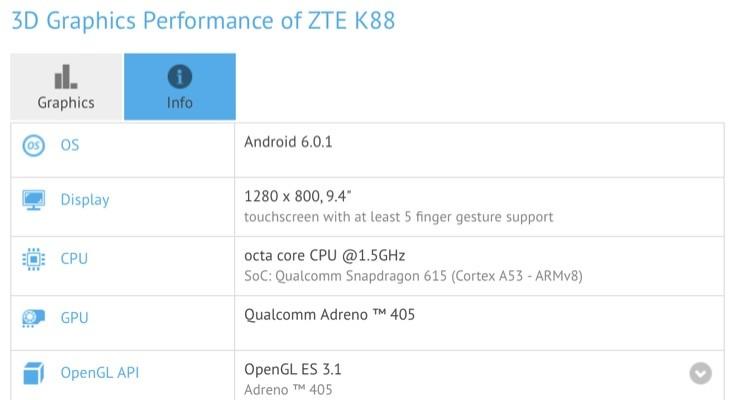 ZTE K88 specs for 9.4-inch tablet in benchmark spot