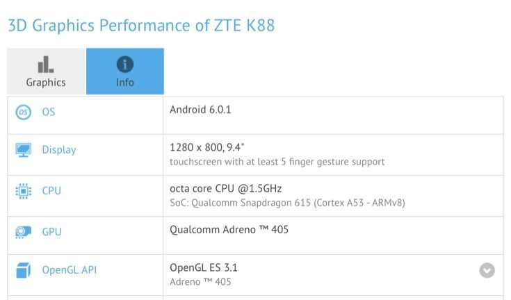 so, these zte k88 firmware two