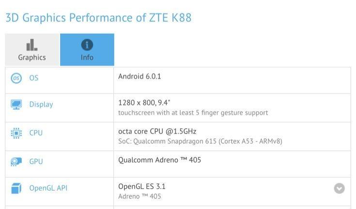zte k88 specs cost your