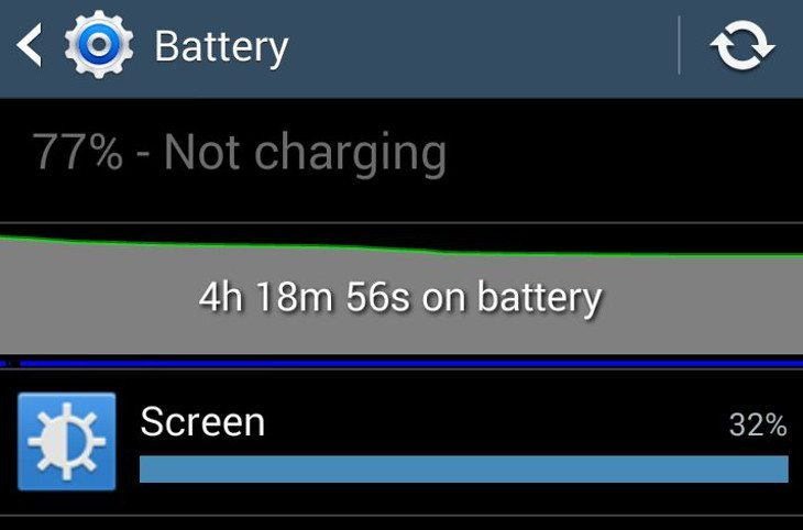 Android battery life hacks for real-world tips