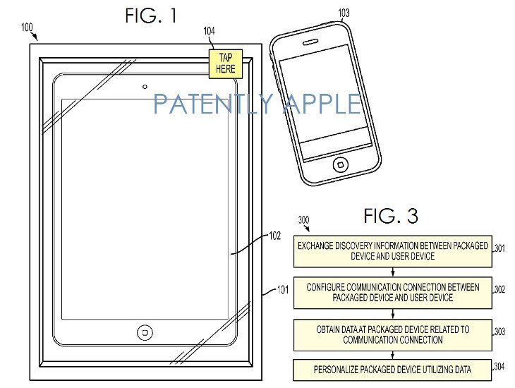 Apple Smart Packaging in the works according to New Patent
