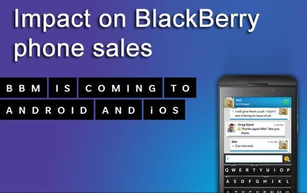 bbm-for-android-ios-impact-on-BB-sales