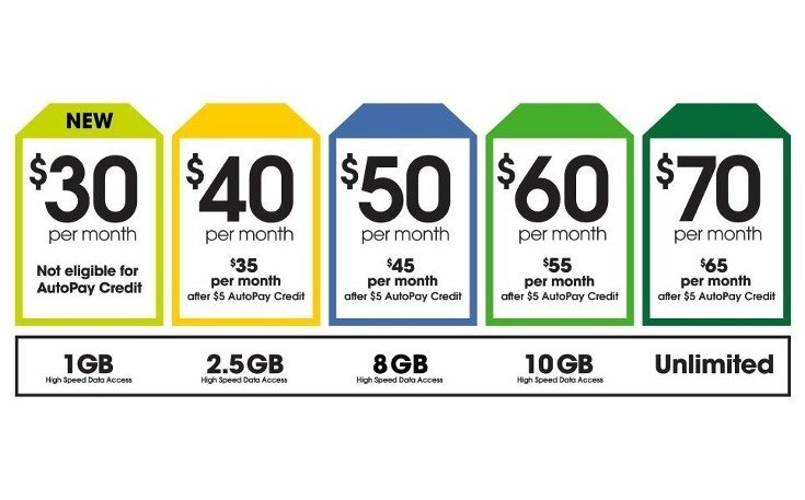 cricket-wireless-plans
