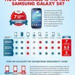 galaxy-s4-vs-galaxy-s3-vs-iphone-5