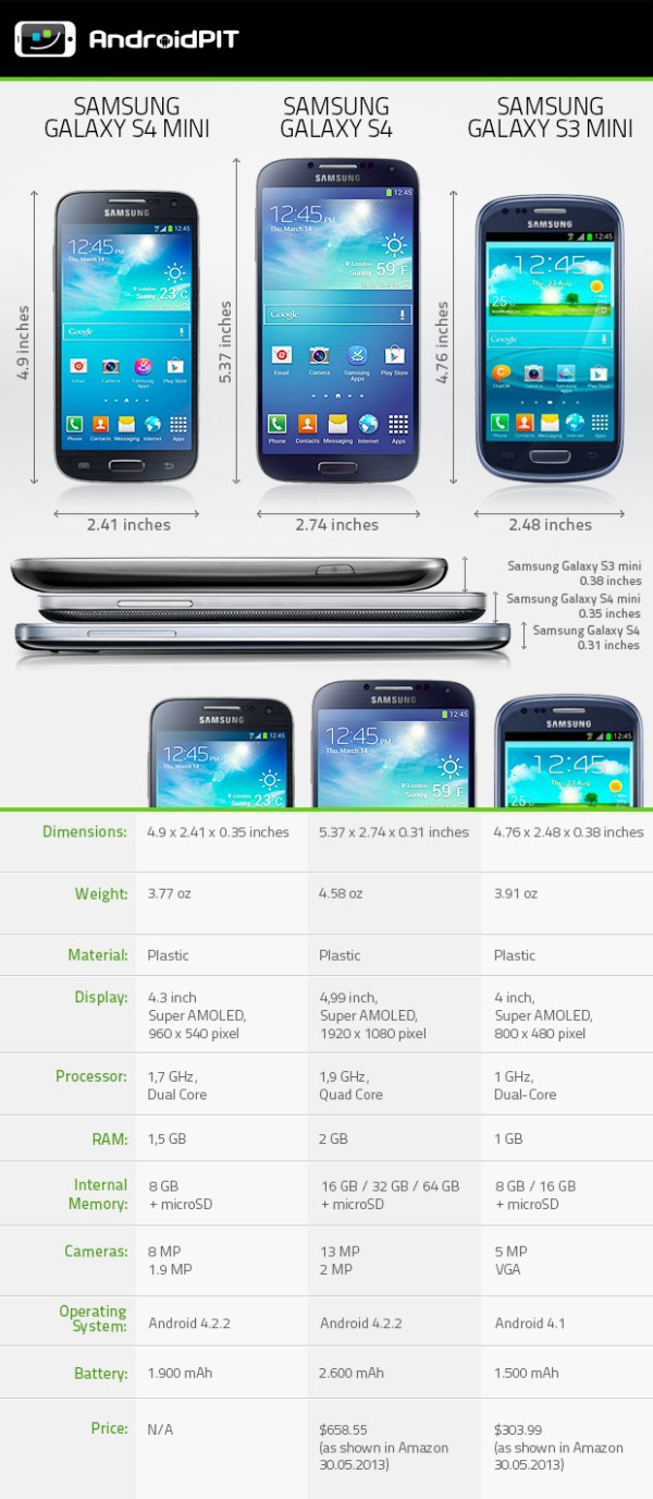 galaxy-s4-vs-s4-mini-vs-s3-mini2