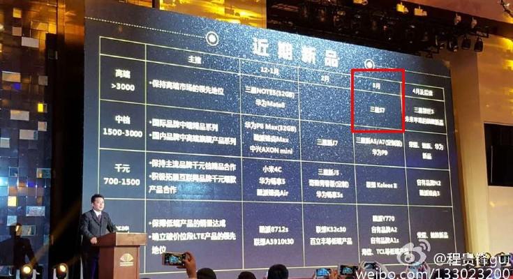 Samsung Galaxy S7 release date leak set points towards March