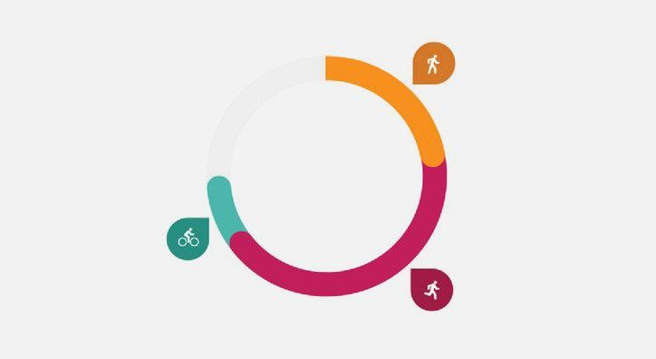 Get into Shape with the new Google Fit App