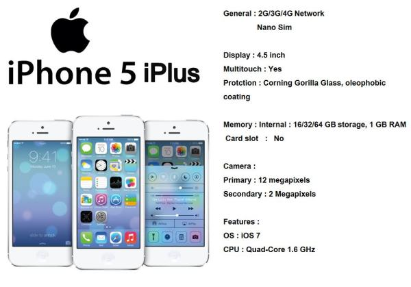 how big is iphone 5 screen iphone 5 plus ups screen size phonesreviews uk mobiles 18428