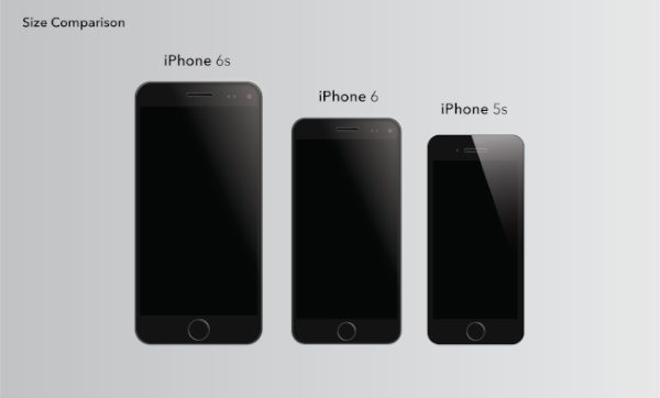 iPhone 6, 6S visions and new iPod touch c