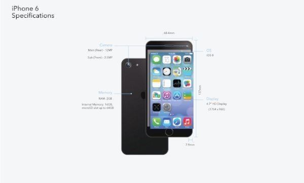 iPhone 6 and 6S visions with new iPod touch
