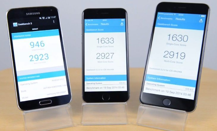 ... the iPhone 6 and Galaxy S5 by dropping your comments in the box below