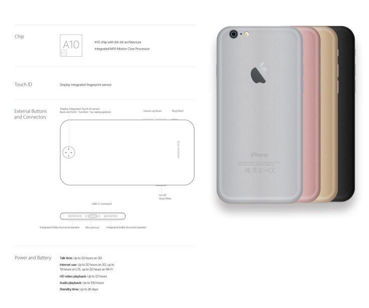 iPhone 7 concept b