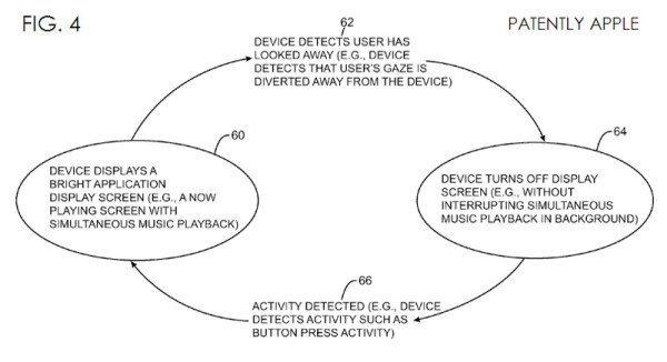 iphone-6-gaze-technology