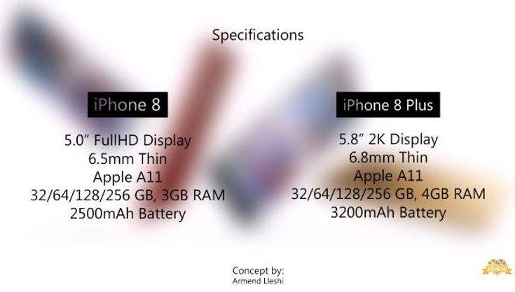 iphone-8plus-specs