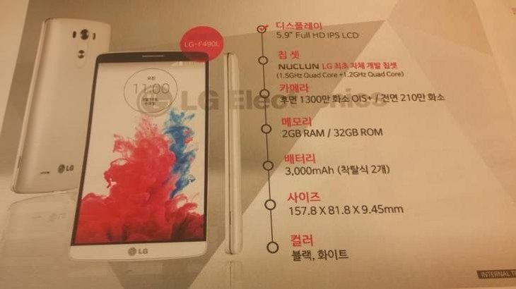 LG F490 Ligra leak shows FHD display and Octa-Core SoC