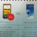 Samsung Galaxy S3 or HTC One X the superior argument