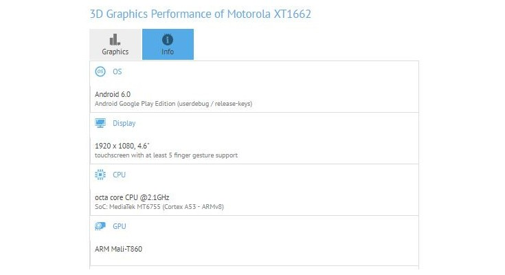 Moto X Play 2016 specs surface through GFXBench listing