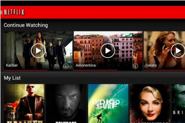 Netflix app streaming profiles and Chromecast possibilities