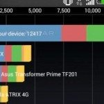 nexus-4-obliterated-benchmarks-htc-one