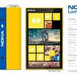 nokia-lumia-938-imagined
